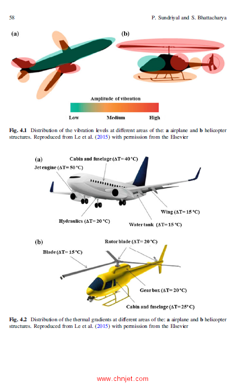 《Sensors for Automotive and Aerospace Applications》