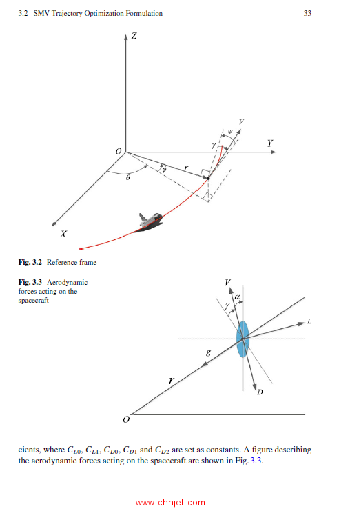 《Design of Trajectory Optimization Approach for Space Maneuver Vehicle Skip Entry Problems》